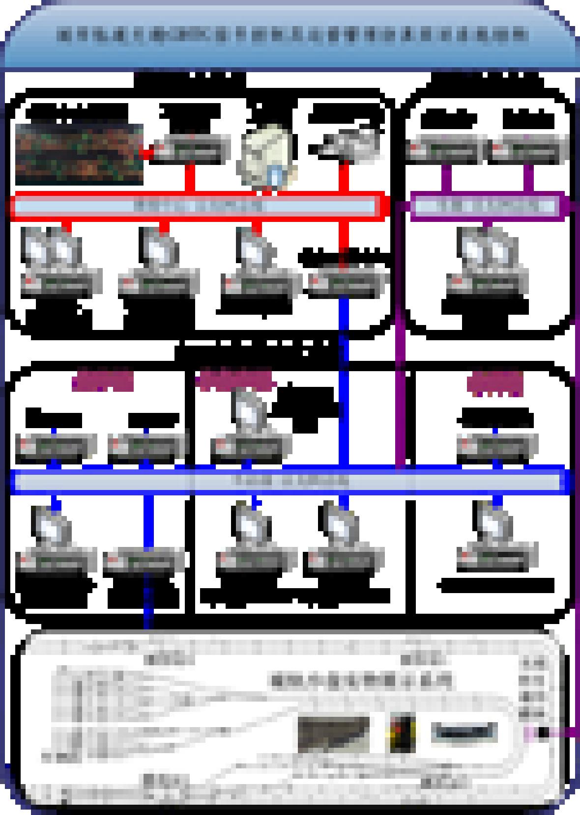 城市轨道交通综合仿真wwwlehu8vip系统 一、城市轨道交通信号控制及运营管理仿真wwwlehu8vip系统