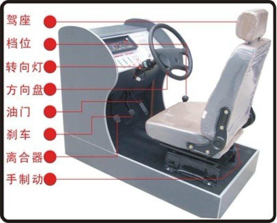 SYMJ-1100简易型汽车驾驶模拟器