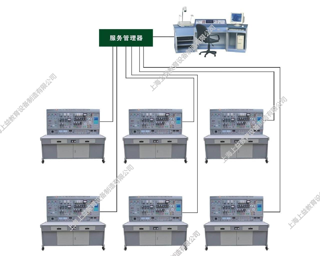 SYWXL-02A 网络化智能型维修电工和技能wwwlehu8vip智能lehu68vip装置
