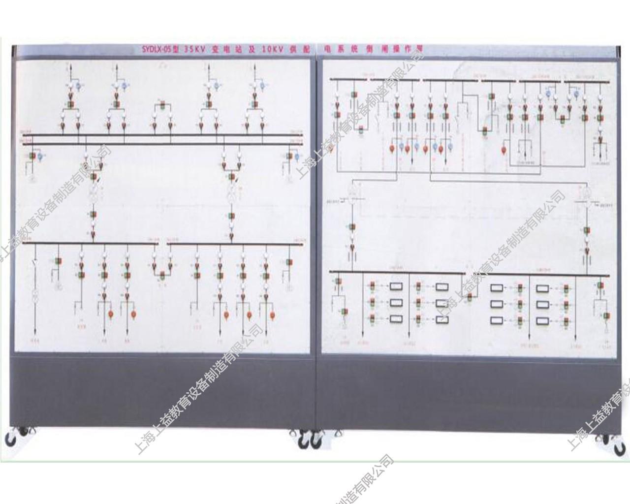 SYDLX-05型35kV变电站及10kV供配电系统倒闸操作屏