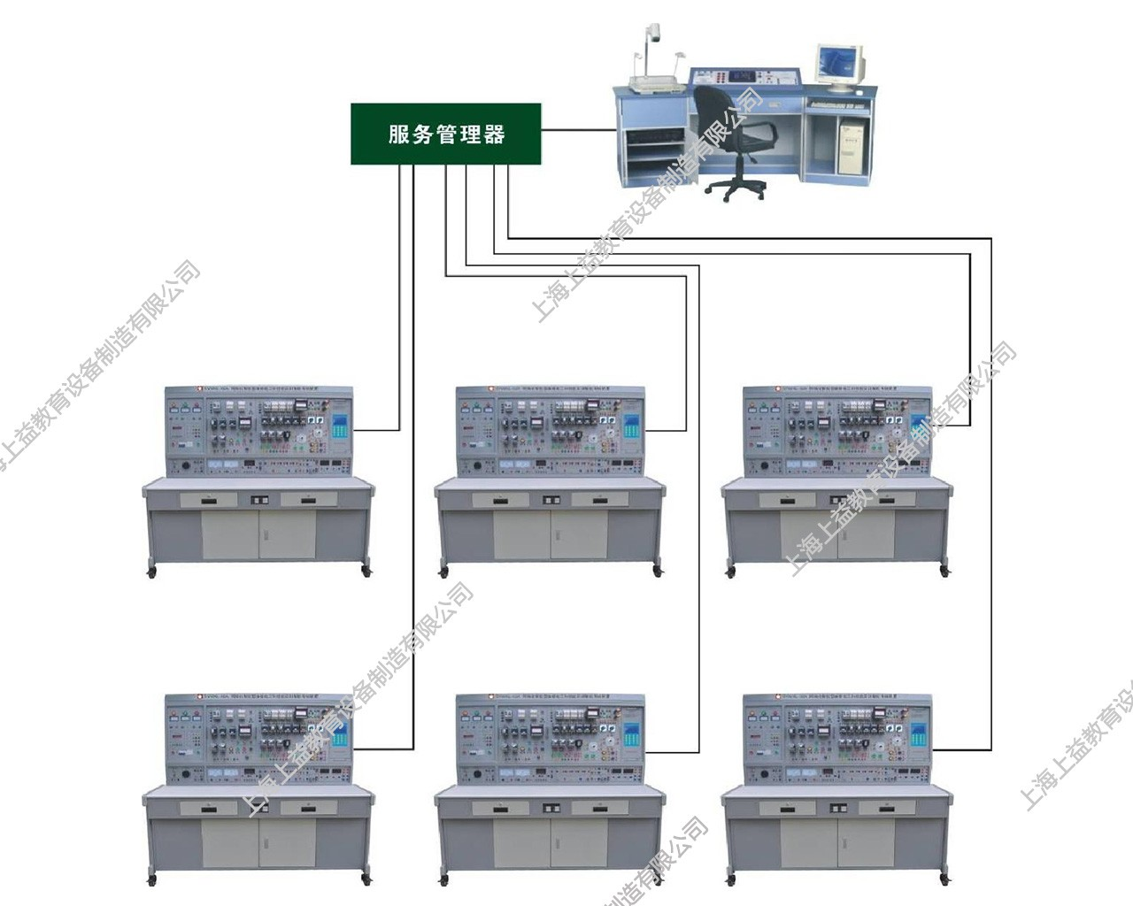 SYWXL-02B网络化智能型维修电工电气控制技能wwwlehu8vip智能lehu68vip装置