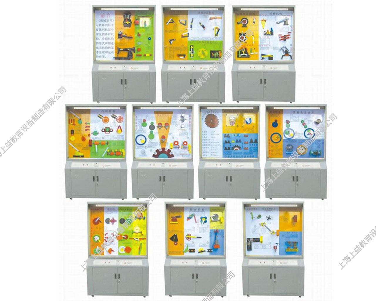 SYGLG-107 机械原理语音多功能控制陈列柜