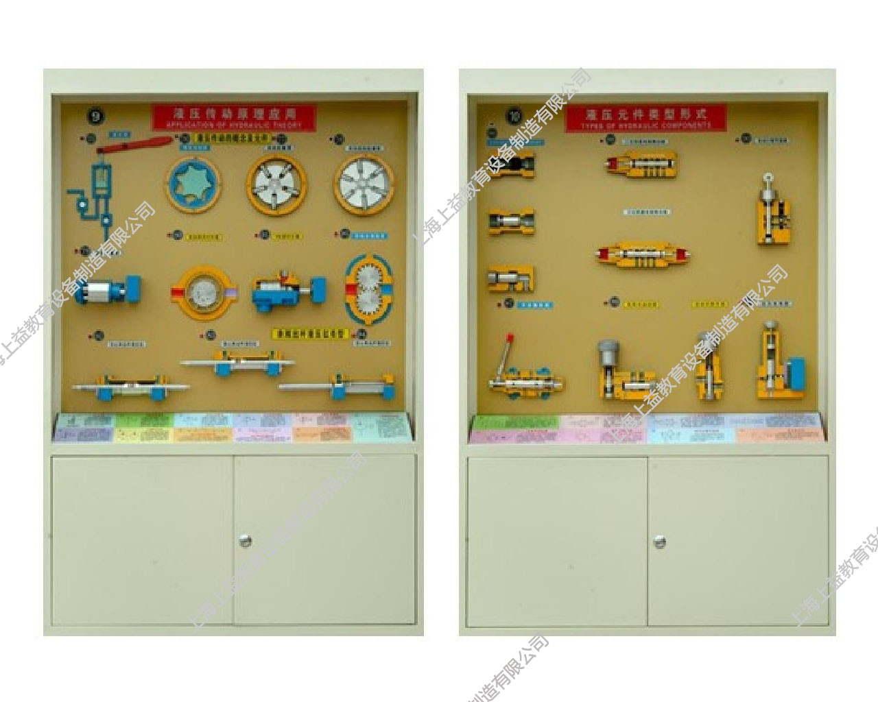 SYYSG-92A《液压剖视/实物模型》陈列柜