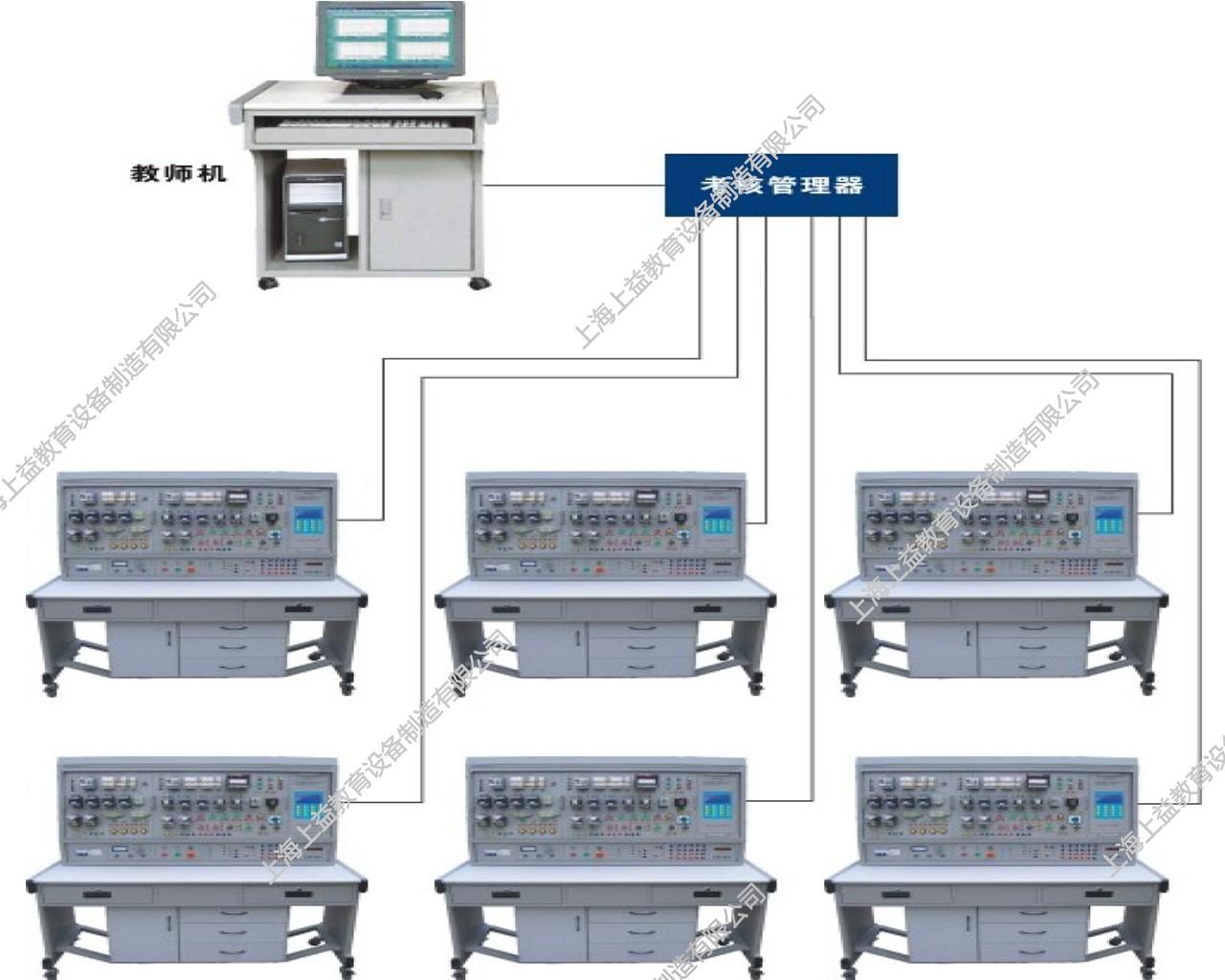 SYWLJ-07A无线网络化智能型机床电气技能wwwlehu8viplehu68vip装置