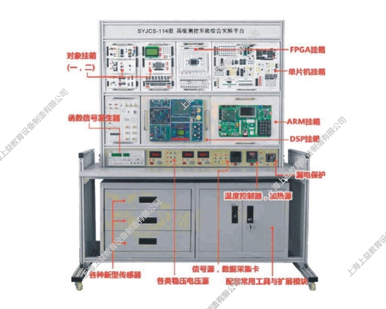 SYJCS-114 高级测控系统综合实验平台