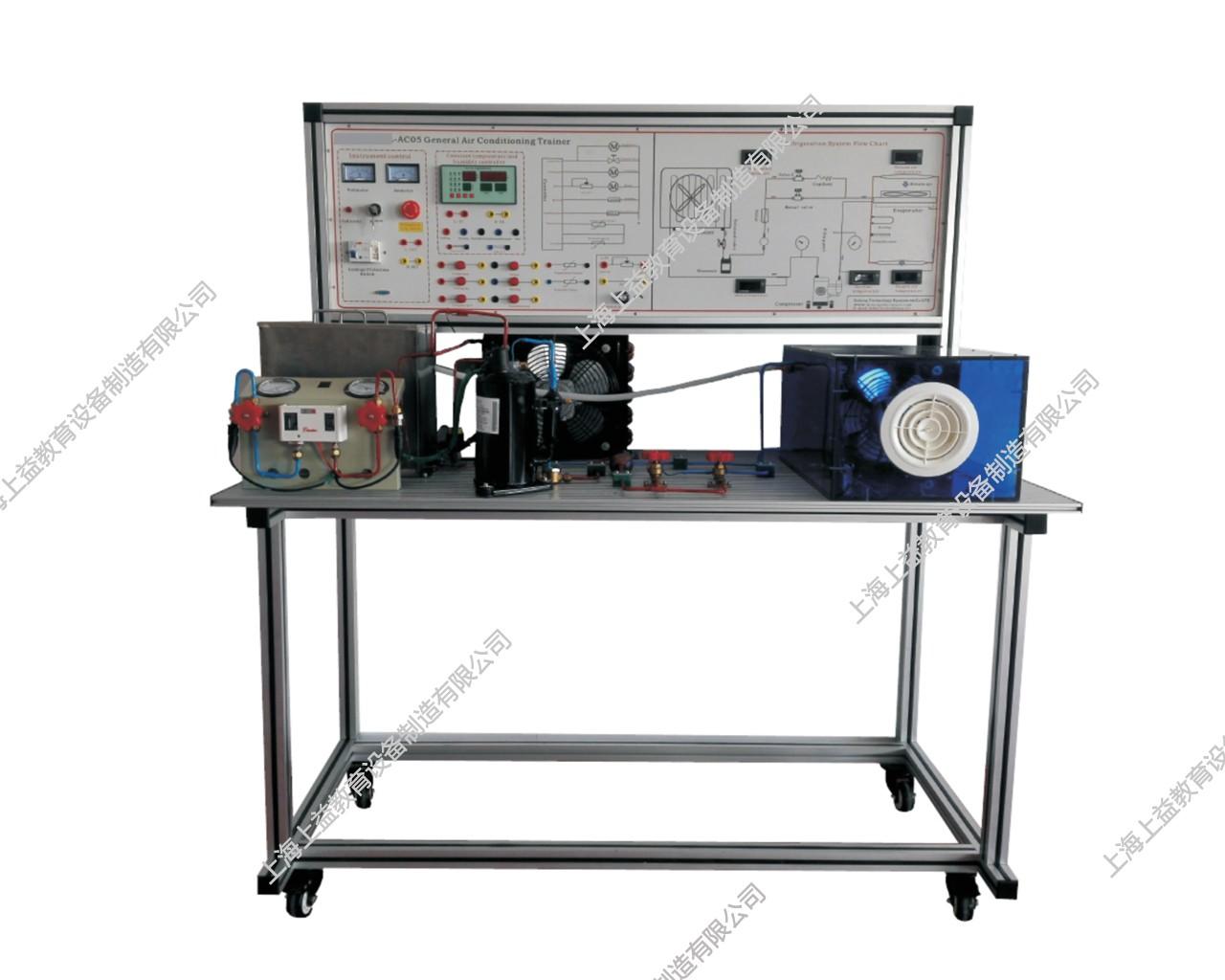 SY-HW25型 恒温恒湿机组系统模拟实验装置