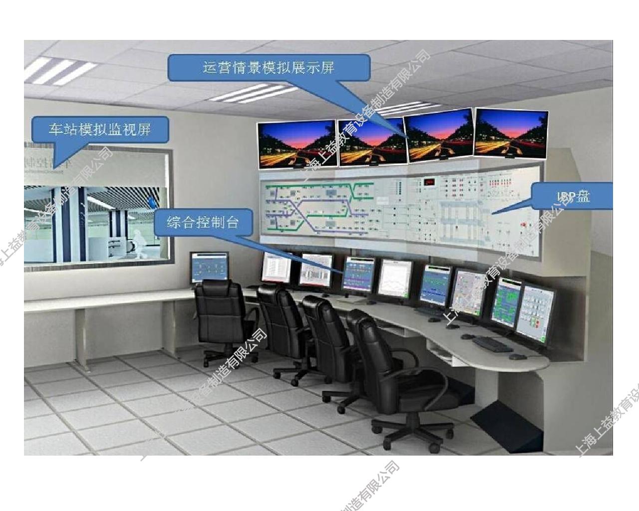 城市轨道交通综合仿真wwwlehu8vip系统 三、车站综合控制室IBP盘模拟监控wwwlehu8vip系统