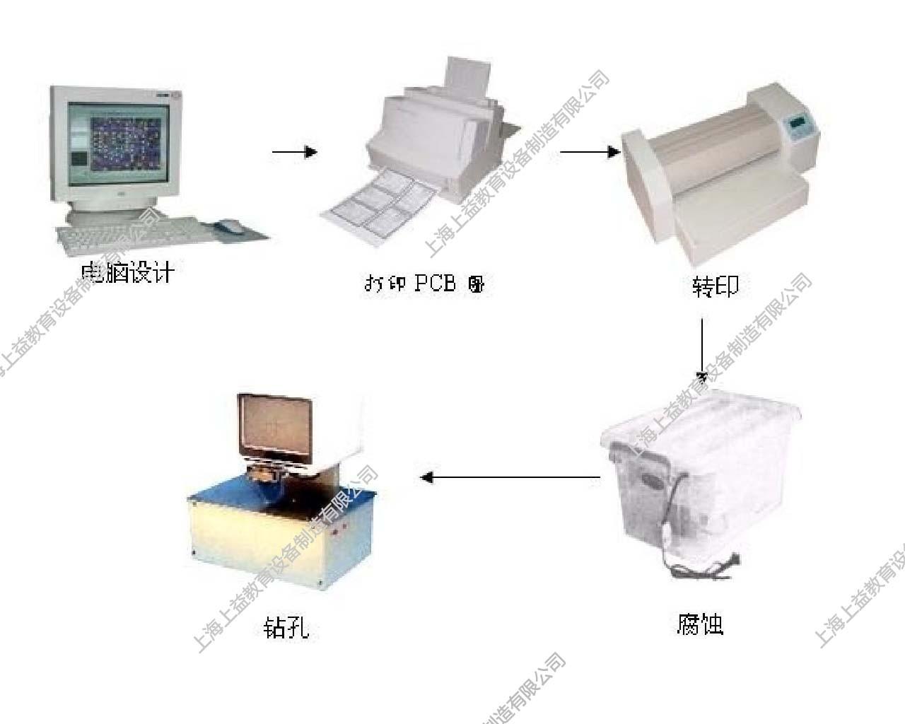 SY-PCB-2A印制板快速制作系统