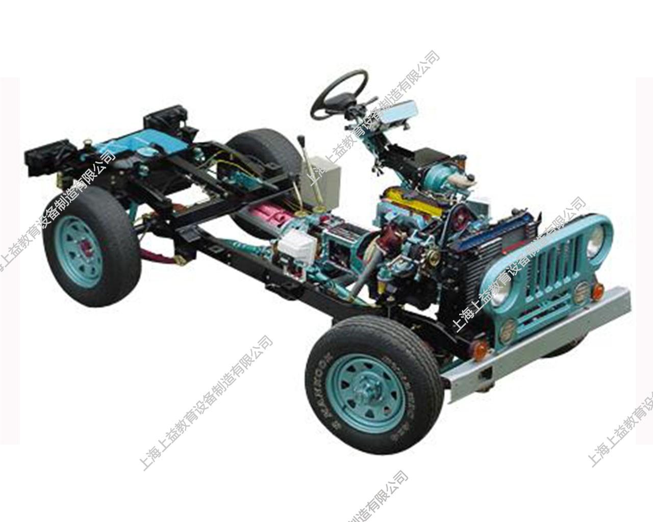 整车解剖模型(吉普车)
