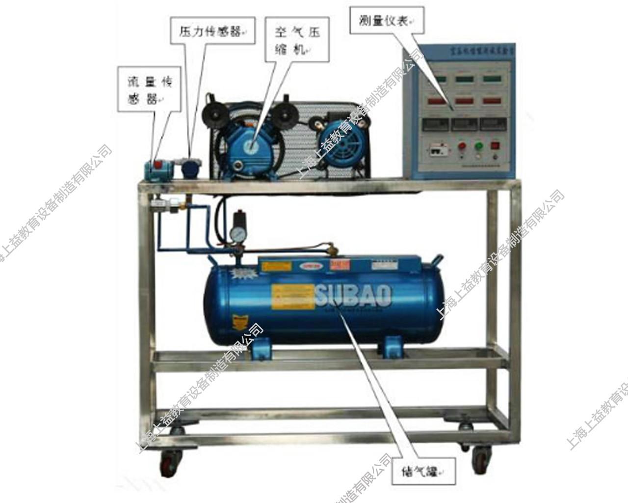 MYR-44压气机性能实验台